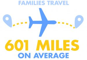 RMHC Infographics family mileage